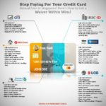Singapore Credit Card Annual Fees Waiver